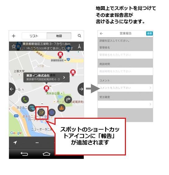 spot_report (1)